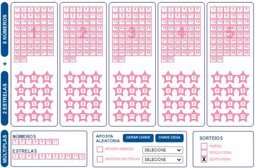 Come si gioca alla lotteria europea Euromillions